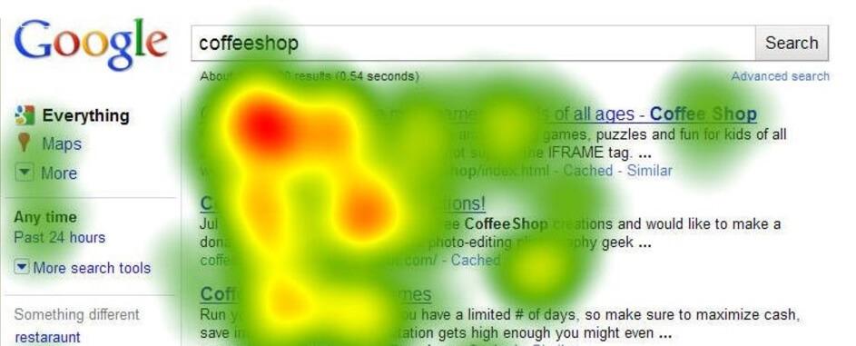 Que Son Los Mapas De Calor Emarketers Agencia Marketing Digital