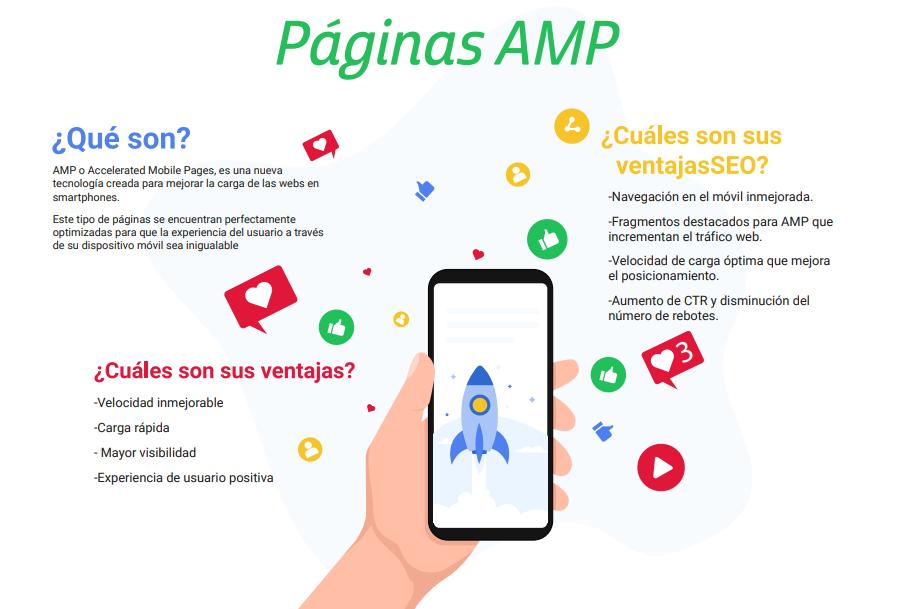 AMP para SEO: qué es y cómo afecta al posicionamiento